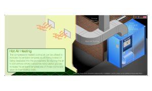 Hot Air heating | Compressed air | air equipment