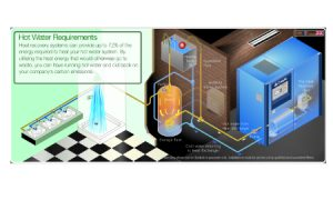 Hot water requirements | Compressed air | air equipment