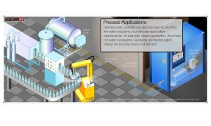 Process applications | Compressed air | air equipment