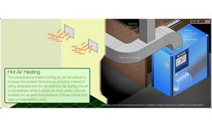 CompAir heat recovery space heating