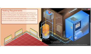 CompAir heat recovery hot water