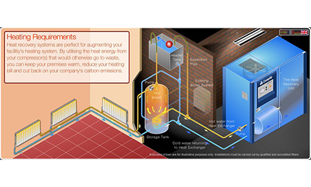 CompAir-heat-recovery-hot-water thumbnail